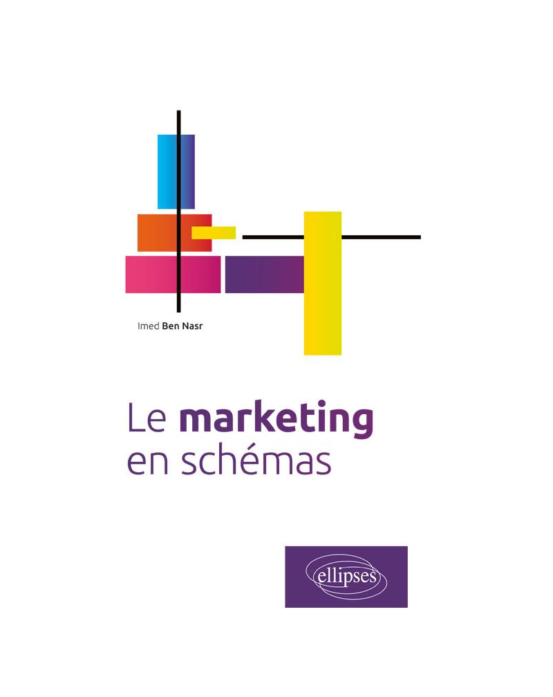 Le marketing en schémas
